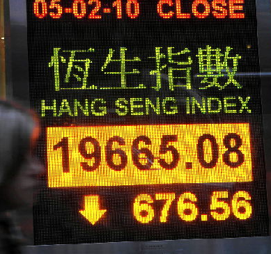 Hong Kong Protests and the Affects on Asian Markets